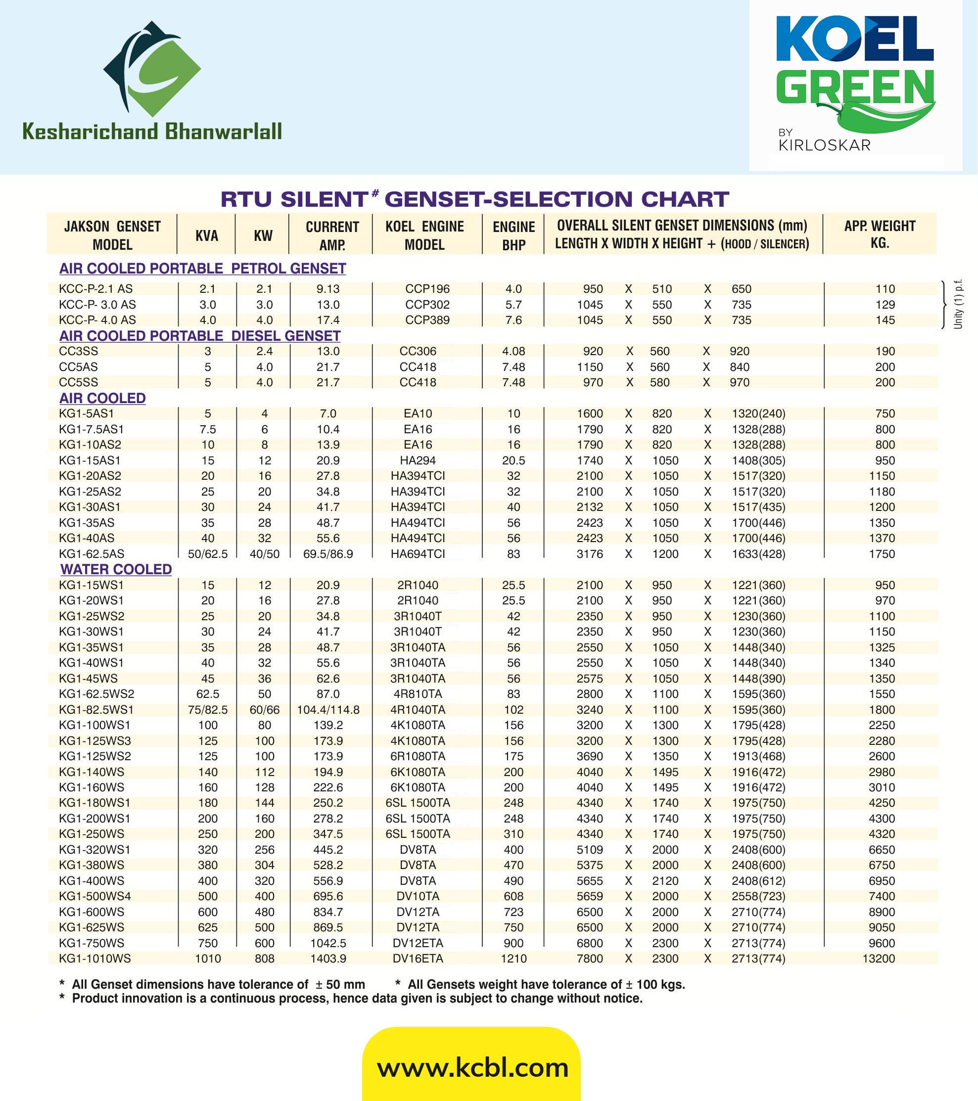 green-modal